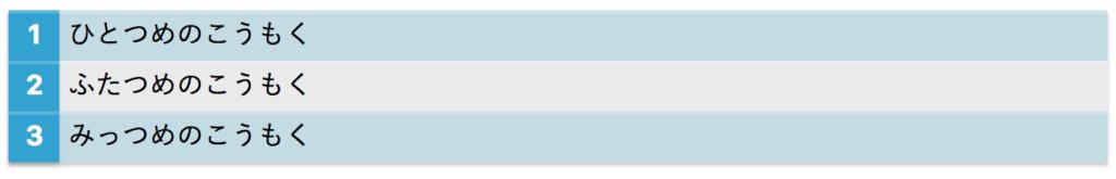 HTMLとCSSで見やすい連番付きリストを作成!コピペで使えるデザインサンプル