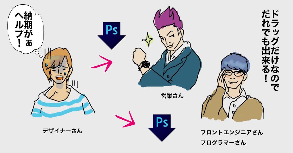 【Photoshop】縦長・横長画像を指定サイズにトリミングする処理を自動化して100枚を10秒で終わらせるテクニック