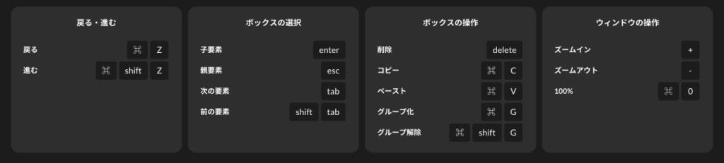 デザインから公開までコーディング不要で簡単5分!しかも無料!日本発のサービス「STUDIO」を試してみた